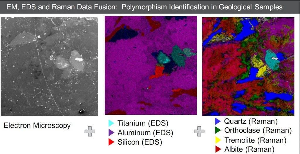 Výstupy z měření pomocí elektronové mikroskopie, EDS a Ramanovy spektroskopie
