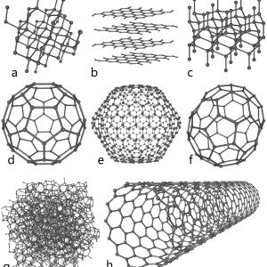 Osm alotropů uhlíku